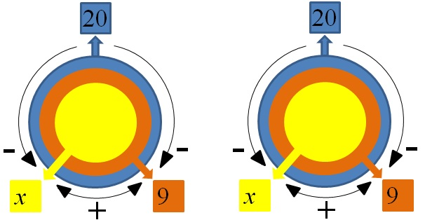ПНШ класс Математика Тетрадь для самостоятельной работы № с  Навигация по записям ПНШ 3 класс